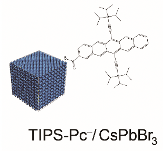 Illustration of a molecule and a cube of molecules labeled TIPS-PC-/CsPbBr3.